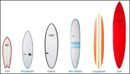 Surfboards types